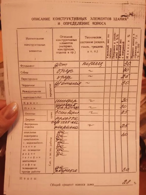 Продажа квартиры, Якутск, Ул. Семена Данилова - Фото 19