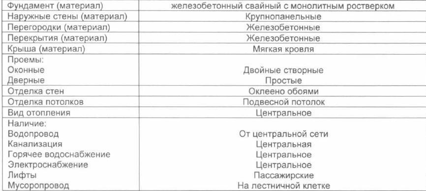 Продается Офис. , Прокопьевск г, 10-й микрорайон 1 - Фото 11